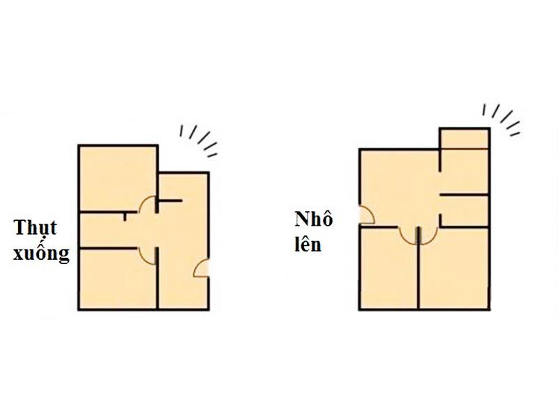 Top những cách hóa giải phong thủy xấu cho nhà lồi, lõm và có góc nhọn 1