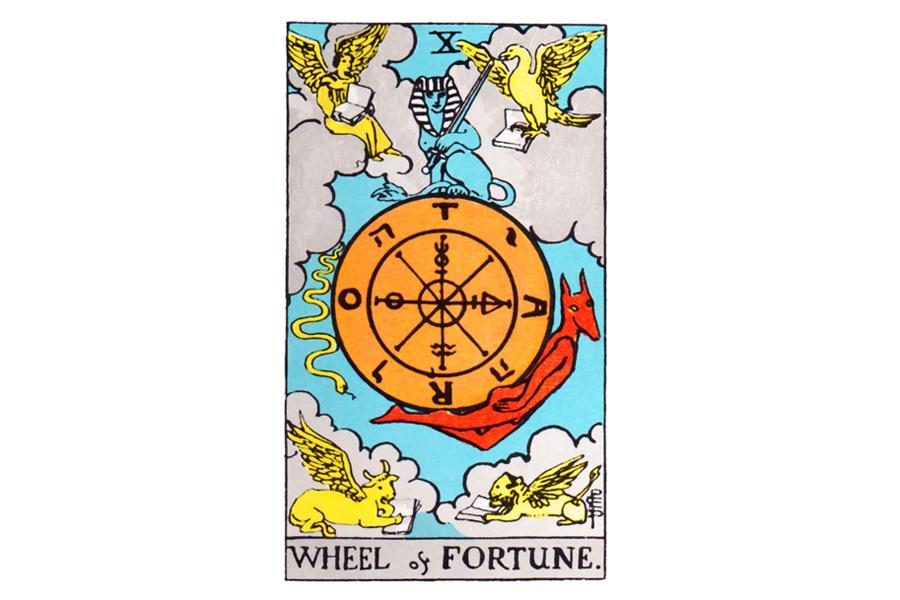 Lá bài Wheel Of Fortune trong Tarot theo chuẩn Rider Waite Smith