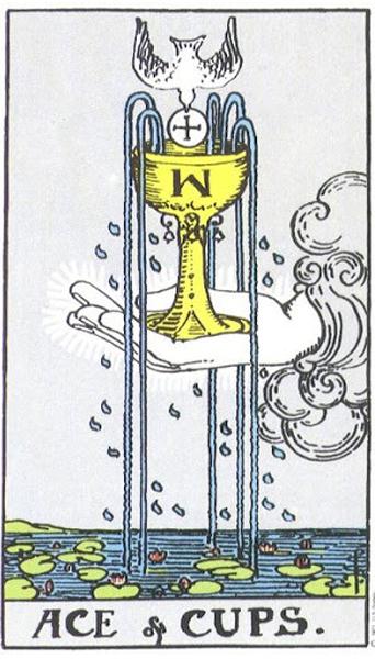 Ý nghĩa biểu tượng 78 lá bài Tarot theo chuẩn Rider Waite Smith 37