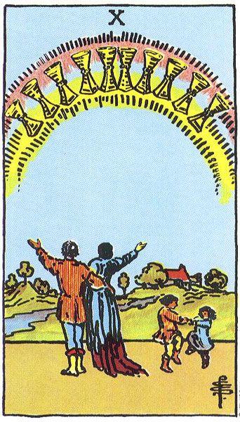 Ý nghĩa biểu tượng 78 lá bài Tarot theo chuẩn Rider Waite Smith 46