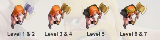 Hình dáng Valkyrie các cấp Level