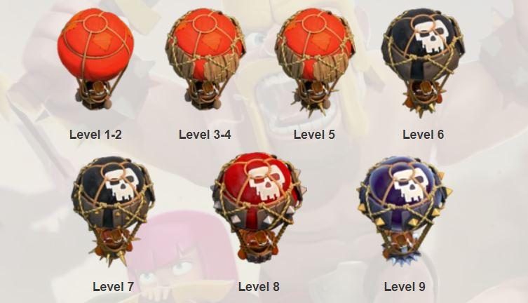 Hình ảnh skin của Balloon theo các cấp