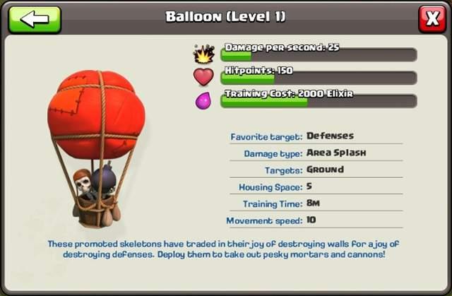 Thông tin về ballon cấp 1