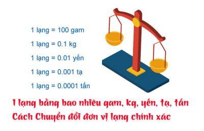 1 lạng bằng bao nhiêu gam, kg, yến, tạ, tấn