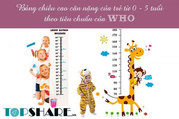 Bảng chiều cao cân nặng của trẻ từ 0 - 5 tuổi theo tiêu chuẩn của WHO